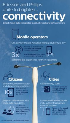 With Ericsson, we unite to brighten cities and provide mobile broadband connectivity through smart street lighting