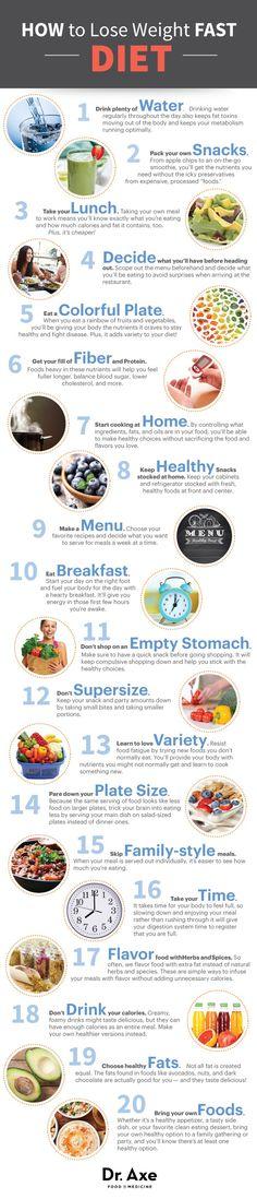 Secret Diet lose weight fast infographic