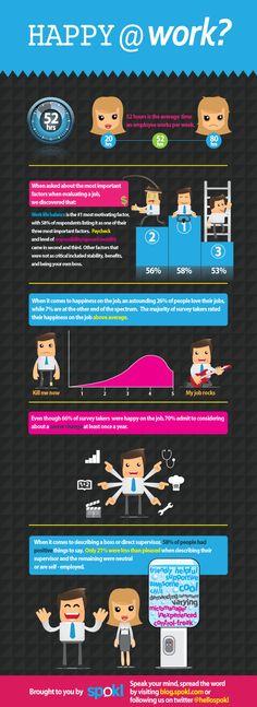 La felicidad en el trabajo como factor motivador