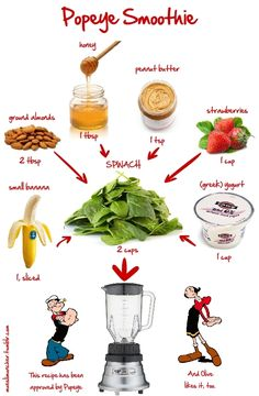 Smoothie Recipes--this Popeye smoothie looks great except I'll be swapping out the peanut butter for soy nut butter #weightlossquick
