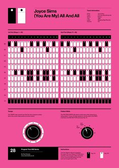 Shop of the poster series by Rob Ricketts Joyce Sims, Paul Hardcastle, Afrika Bambaataa, Drums Sheet, Drum Patterns, Ll Cool J, Be Good To Me, Drum Machine, Marvin Gaye