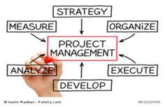 Como alcanzar objetivos de éxito con el método SMART