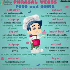เรียนภาษาอังกฤษ ความรู้ภาษาอังกฤษ ทำอย่างไรให้เก่งอังกฤษ  Lingo Think in English!! :): คำศัพท์ภาษาอังกฤษน่ารู้เกี่ยวกับ Food and Drink