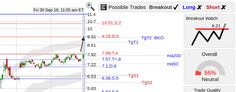 StockConsultant.com - ZAGG ($ZAGG) stock breakout watch above 8.21 with an upside resistance gap, charts and analysis