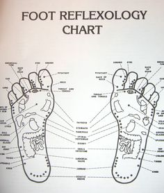 Wellness Acupressure - Hand reflexology charts | Health ...