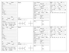 icu nurse brain sheet Free Customizable, Editable Nurse