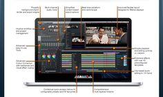 12 Best Free Windows Video Editors 2015