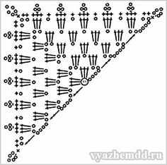 36 ideas for crochet granny square poncho yarns Crochet Motif Patterns, Granny Square Crochet Pattern, Crochet Diagram, Crochet Squares, Crochet Chart, Crochet Granny, Crochet Stitches, Granny Squares, Crochet Scarf Easy