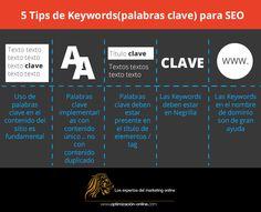 5 Tips de keywords para una buena estrategia SEO!  #SEO #keywords #optimizaciononline