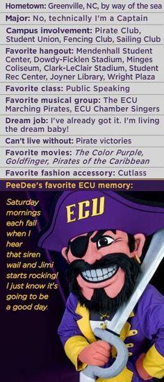ECU - East Carolina University Pirates - PeeDee the Pirate card