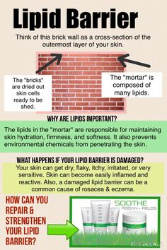 Who has sensitive skin? Rosacea? Eczema?  You DON'T have to suffer with sensitive skin!  Did you realize you probably have a damaged lipid barrier?  Our Soothe Regimen can help repair and strengthen this barrier to make your skin healthier and beautiful!  Please contact me or click photo to go to my website.  www.facebook.com/becky.myrandf