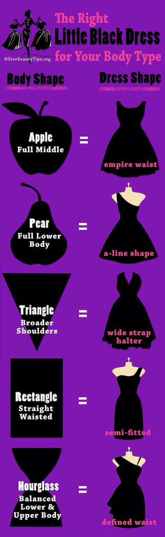 Body shape and dresses... so helpful. I started out as an inverted triangle, then an apple, then straight up and down, then hourglass. The more weight I lose the more hourglass I am. I love this infographic