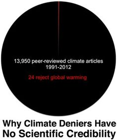 Reuters Boss Accused Of Climate Scepticism Denies Agency Has Cut Climate Reporting