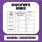 Here is a graphic organizer to review the following exponent rule concepts (or laws).  It coveres a review of adding and subtracting monomials (com...