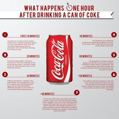 More bad press for Coke continues, as a meme making its way around the web (was first posted by The Renegade Pharmacist) has gone viral, and for good reason. It's no secret that Coke can be very harmful to our health, especially after prolonged use. Sure, you might say that people are free to do as they please, but the truth of the matter is, a product like Coke (when there are so many better alternatives) should not even be on the market.