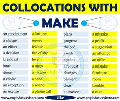 1000 Opposite Words in English - English Study Here English Tips, English Study, English Class, English Lessons, English English, English Opposite Words, Learn English Words, English Phrases, English Grammar Worksheets