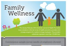 Bringing worksite wellness home