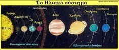 διαστημα πλανητες pinterest - Αναζήτηση Google Earth From Space, Space Travel, Geography, Triangle, Kid Stuff, Travelling, Google Search, Planets