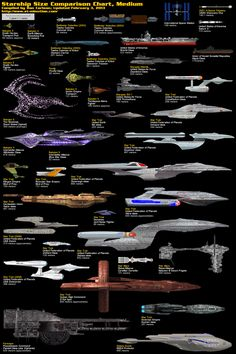 "Starship size Comparison - the MEDIUM ships - The question is, just how big is ""big""? [1 pixel = 1 meter] From Star Wars, Battlestar Galactica (1978) & (2003), Babylon 5, Galaxy Quest, Stargate Universe, Stargate Atlantis, Stargate SG-1, Star Trek, Andromeda, USA & USSR Batteship & Submarine, Space: Above & Beyond, 2001: A Space Odyssey, Starship Troopers, Farscape, and even FIREFLY!"