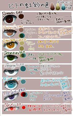 """鯖井テトラポットさんのツイート: """"創作とかで目の色調べたりするのに毎回wikiを開くのが面倒なので表を作りました https://t.co/5sMpShTIZw"""""""