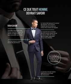 9a69e3a7da3d RW amp CO. What every guy should know. Suit Lounge Elegant Man