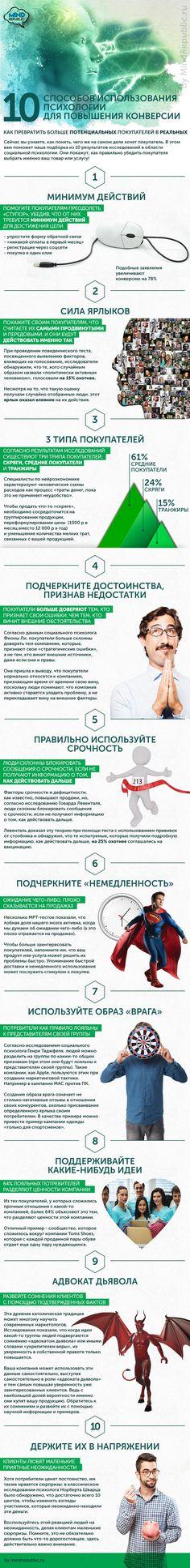 Увеличение конверсии сайта. Инфографика.Infographics marketing