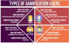 UX&Gamification blog by Anne Vroegop : Photo