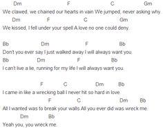 Miley Cyrus - Wrecking Ball Chords