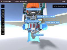 Kaplanova turbína vodní elektrárny Štěchovice (3D model)