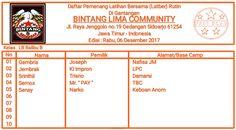 Info terbaru di Bintang Lima Community  Latihan Bersama (Latber) Rutin Edisi : Rabu, 06 Desember 2017