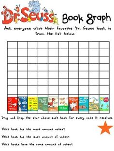 Can't find the actual file but can easily make one. What is your favorite Dr. Seuss Book? Graphing