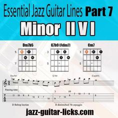Minor 2 5 1 Jazz Guitar Patterns With Tabs and Chords