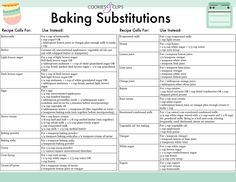 Baking Ingredient Substitutions - Cookies and Cups