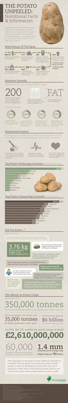 The Potato Unpeeled Infographic