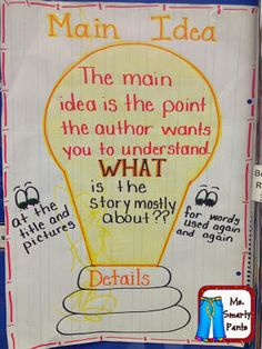 Ms. Smarty Pants : Main Idea  This is a great, to-the-point anchor chart Can redo for nonfiction. Look at the title and photographs and headings. Use text instead of story. There's not really a main idea in a story.