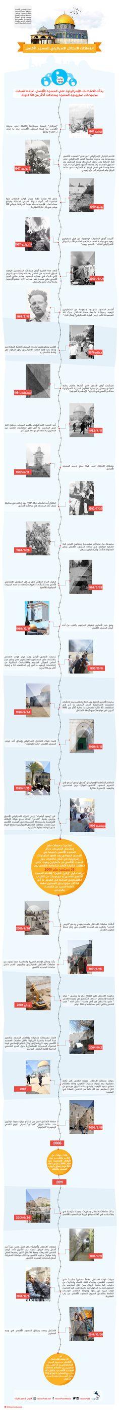 أنفوجرافيك المخاطر التي تهدد #المسجد_الأقصى