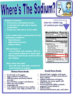 Low Sodium Diet | Low-Sodium Diet In-Service | Mary Rodavich, MS, RD