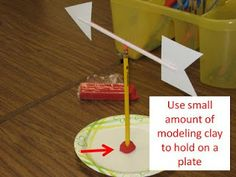 Elective 2b Wind Vane  Science Notebooking: How to Make - Wind Vane