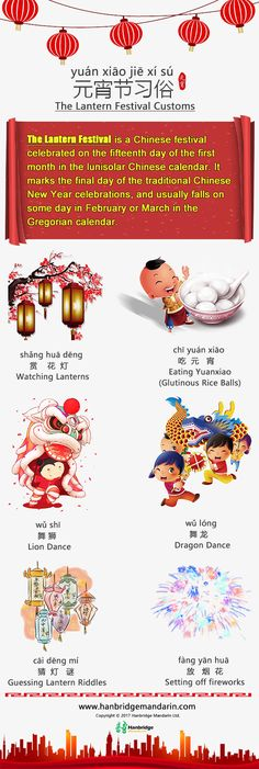 Chinese lantern festival customs