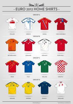 Euro 2012 home shirts