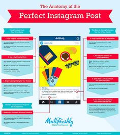 Anatomy of the perfect Instagram post