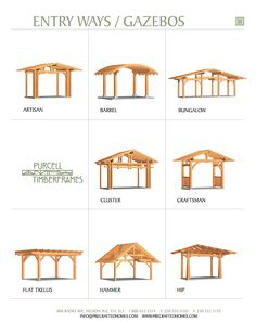 What Is Pergola Roofing Key: 3107123871 Carport Garage, Pergola Carport, Wood Pergola, Diy Pergola, Backyard Projects, Outdoor Projects, Backyard Patio, Carport Designs, Carport Ideas
