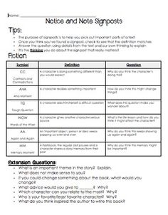 this graphic organizer can be used after teaching students
