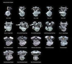 "The photo is not my work, but it helps explain the Harley-Davidson engine evolution. I uploaded it for my ""Harley-Davidson-MC"" group. Harley Davidson Engines, Harley Davidson Knucklehead, Harley Davidson Street Glide, Harley Davidson Motorcycles, Hd Sportster, Vintage Motorcycles, Custom Motorcycles, Cars And Motorcycles, Knuckle Head"