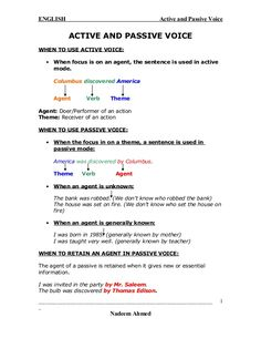 ENGLISH Active and Passive Voice ACTIVE AND PASSIVE VOICE WHEN TO USE ACTIVE VOICE: • When focus is on an agent, the sente...