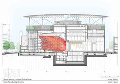 Galeria de Centro Cultural Fundação Stavros Niarchos / Renzo Piano Building Workshop - 19