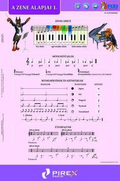 Piano Music, Online Marketing, Teacher, Album, Education, School, Pyrex, Musica, Boots