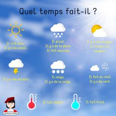 Zelf weerbericht presenteren/voorspellen French Teaching Resources, Teaching French, French For Beginners, French Education, Core French, French Grammar, French Classroom, French Immersion, French Teacher