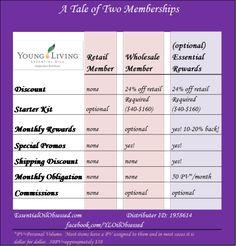 Membership3