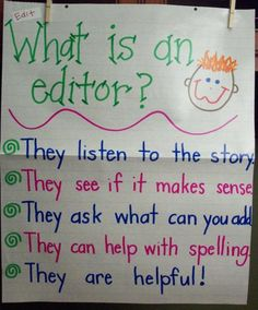 Anchor Chart: What is an Editor?